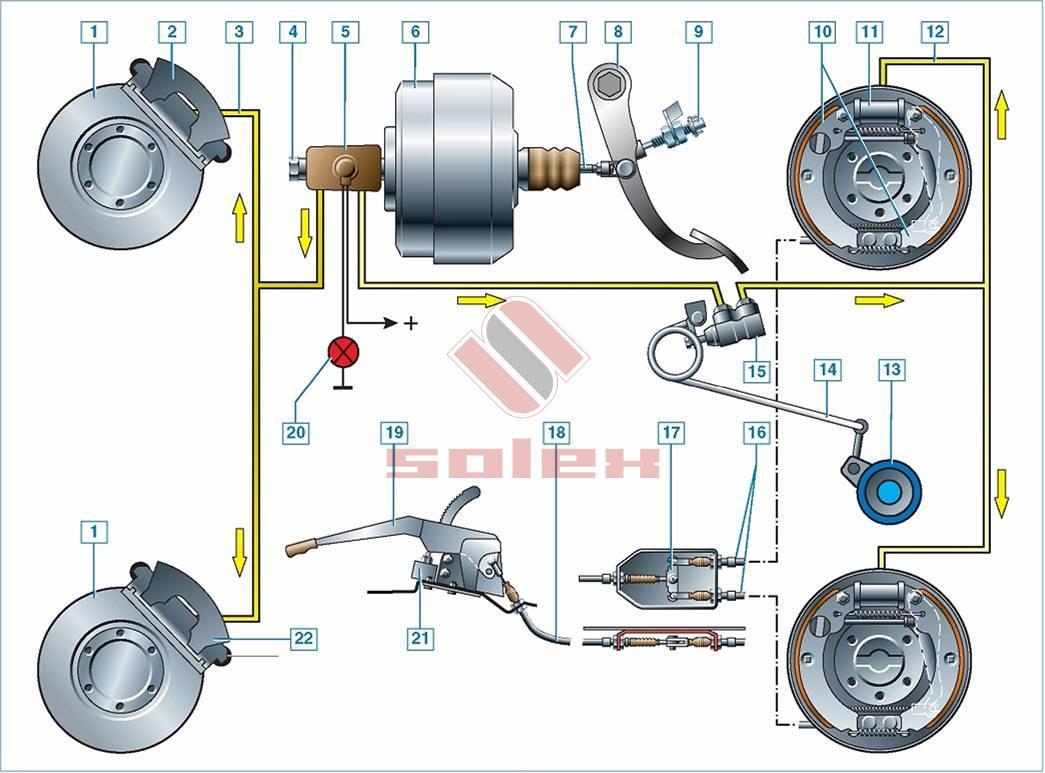 Схема тормозной системы ГАЗель