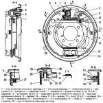 Схема заднего тормоза Соболь