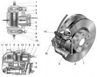 Схема переднего тормоза ГАЗель